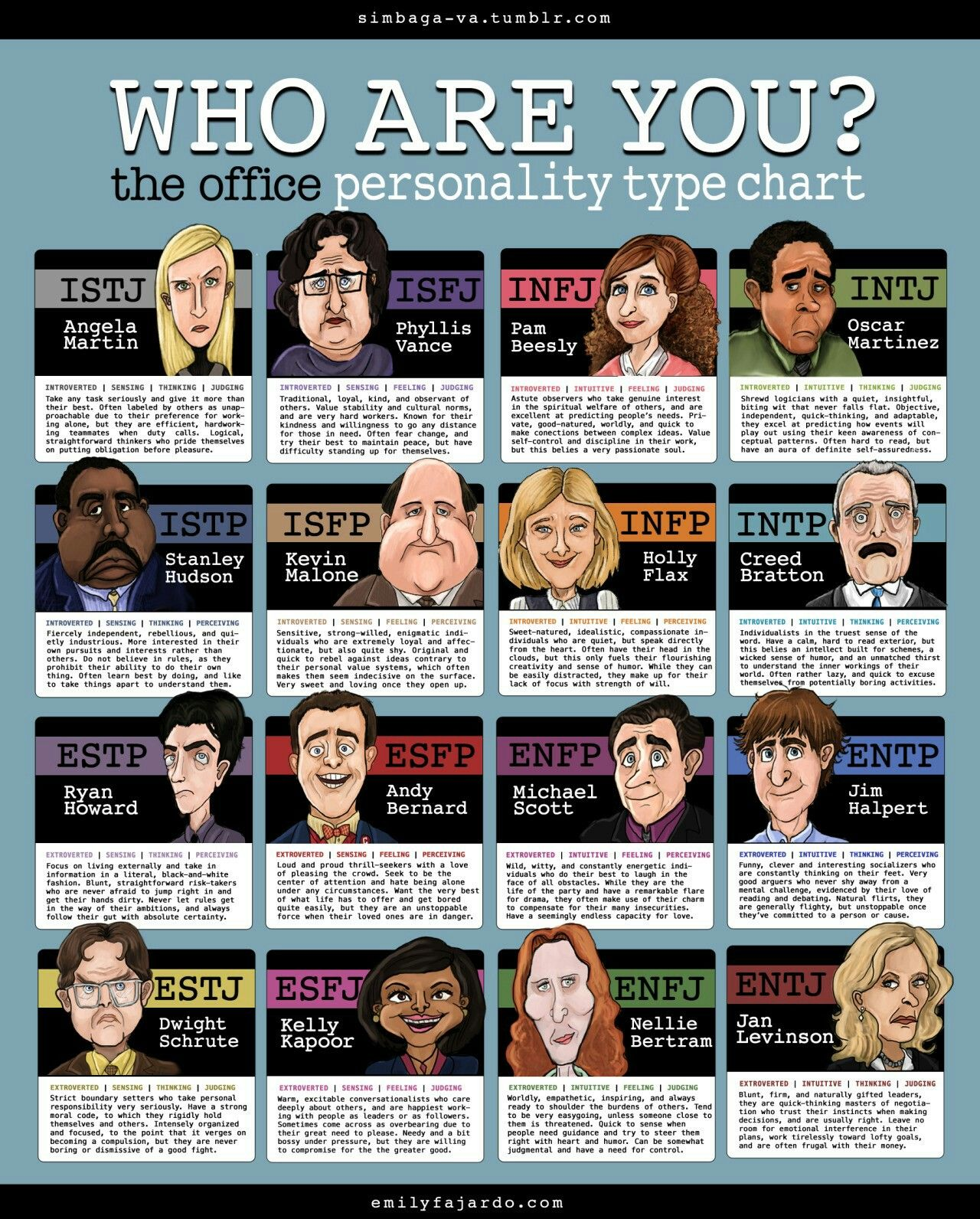 Pin by Joe on Personality Infp personality, Personality