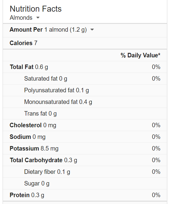 Almonds  - Nutrition