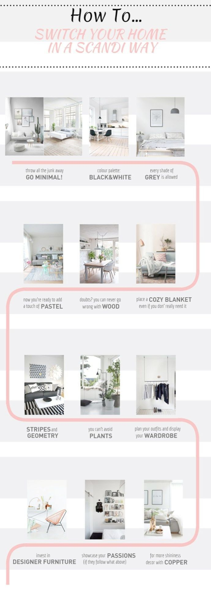 Scandinavian Infographic How To Decorate A Room Scandi Style Living Room Scandinavian Scandinavian Interior Design Scandinavian Interior
