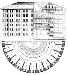 Panopticon - Jeremy Bentham