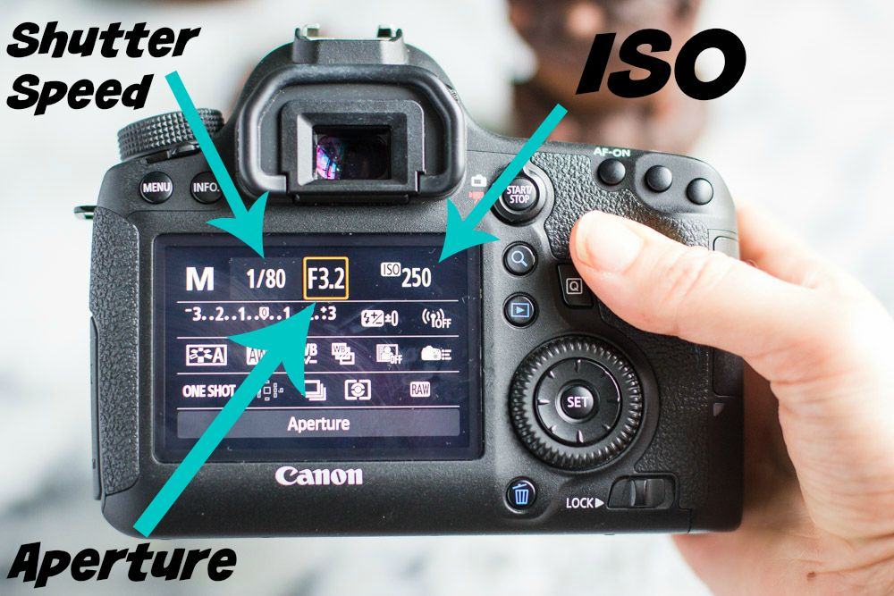 Manual Mode Camera Camera Photography Photography Camera Photography Basics