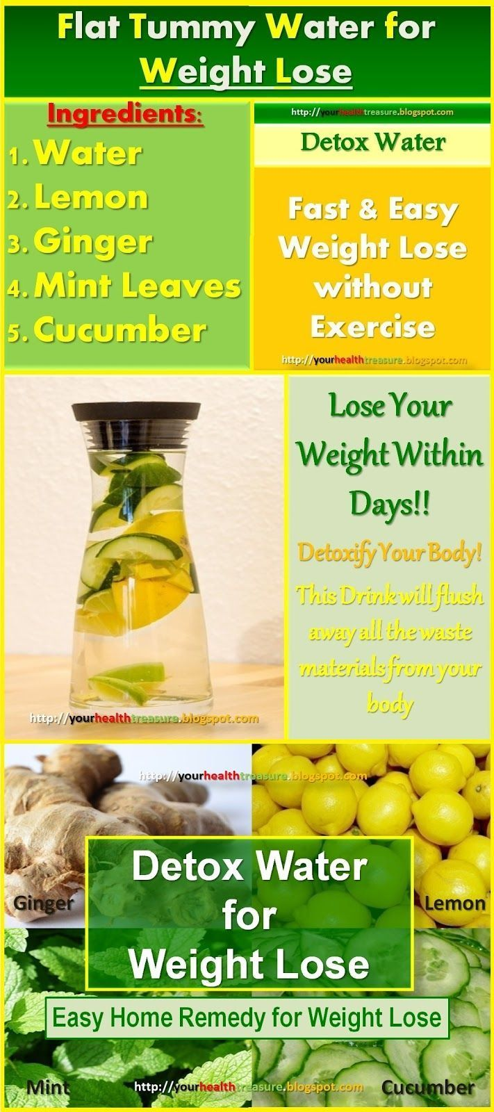 Best Detox Water  Lose Belly Fat with Flat Tummy Water  juicing