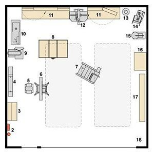 Wood S Idea Shops Woodworking Shop Layout Shop Layout Workshop Layout