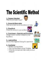 Esl Kids Worksheets The Scientific Method Scientific Method Scientific Method Worksheet Scientific Method Steps