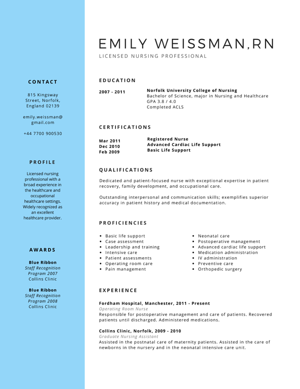 professional licensed nurse resume