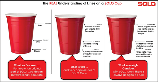 Do You Know The Secret Feature Of The Iconic Red Solo Cup Red Solo Cup Solo Cup Party Cups