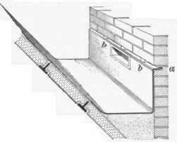 Parapet Gutter Google Search Toland Water System