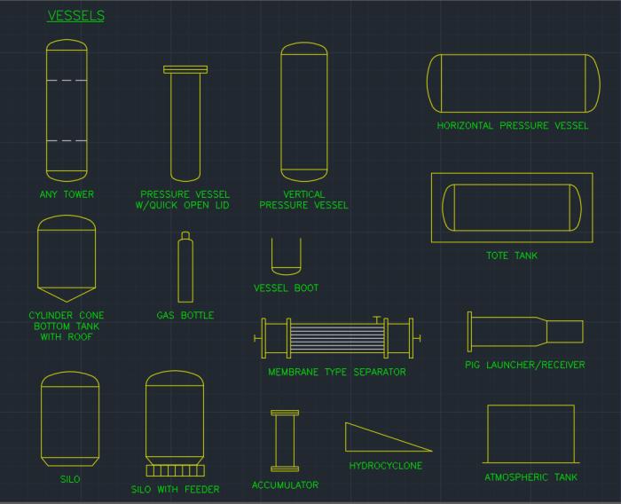 Vessels Tank Design Vessel Flat Roof House Designs
