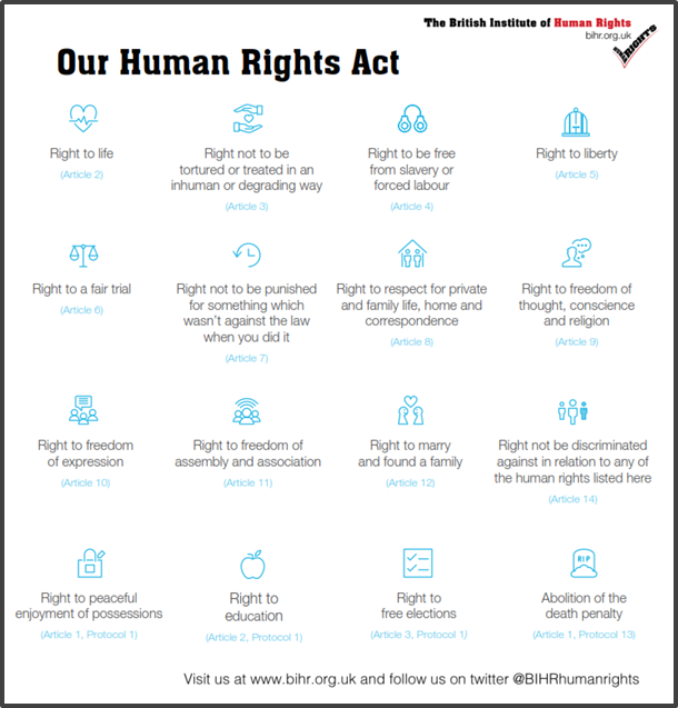 The Human Rights Act 1998 Is One Of The Most Misunderstood Pieces Of Uk Law In This Blog Post I Ll Explain Simply All A Human Rights Act Human Rights Human