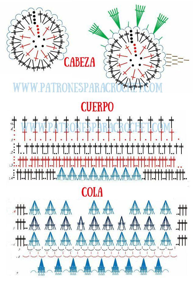 dioagrama+crochet+gallina.jpg (633×923) | idee pasqua | Pinterest ...