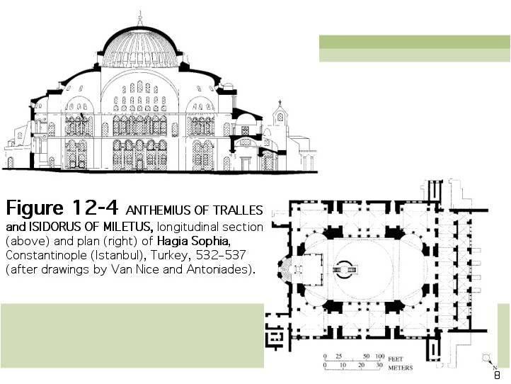 Hagia sophia floor plan labeled 722 x 542 58 kb jpeg hagia for 1919 sophia floor plan