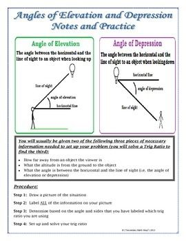 GEOMETRY ANGLES OF ELEVATION AND DEPRESSION NOTES, PRACTICE ...