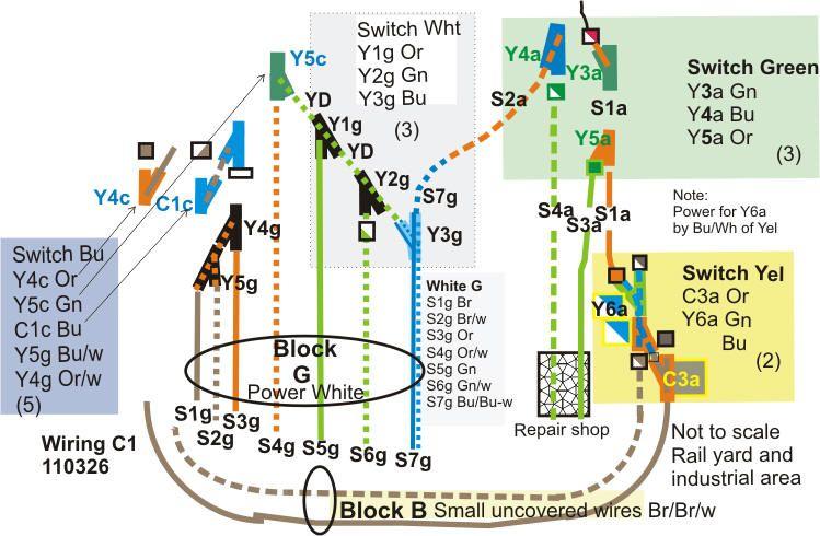 wiring at Wye Model train layouts, Model trains, Train