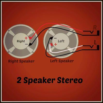 Common guitar cab wiring diagrams & Common guitar cab wiring diagrams | Guitar | Pinterest | Guitars and ...