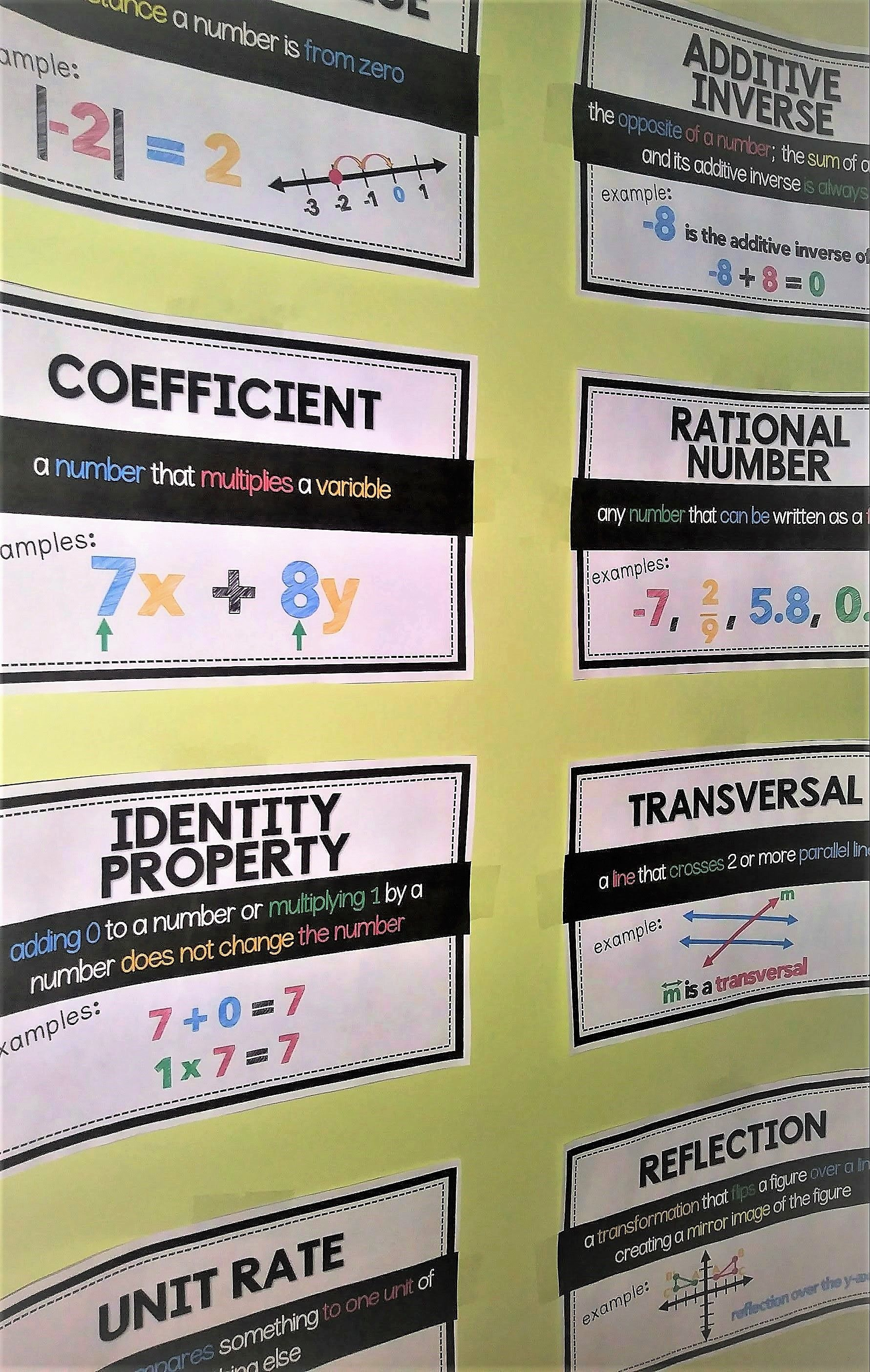 Middle School Math Word Wall - Math Posters | Middle school math ...
