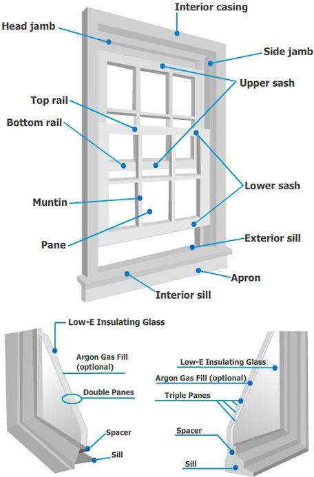 Image Result For Window Detail Concrete Wall Window