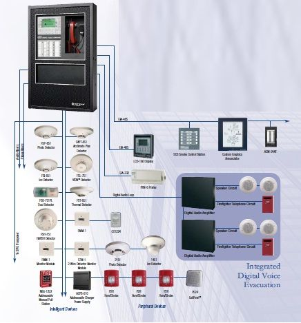 Pan Gulf Industrial Systems offer a plete range of