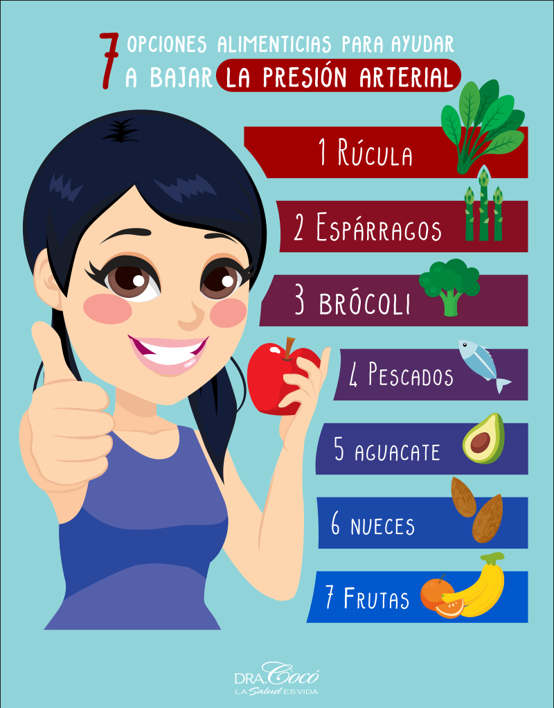 10 Alimentos Para Bajar Tu Presión Arterial Alimentos En El Embarazo Remedios Alimentos