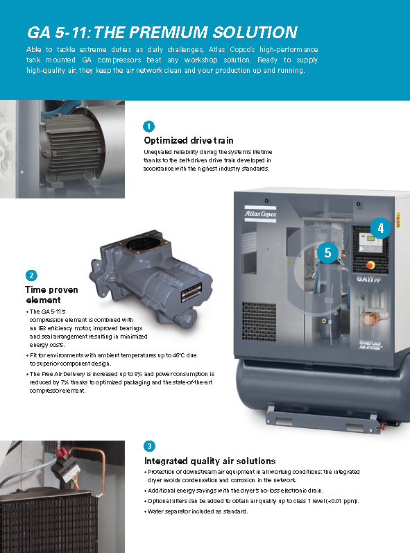 Atlas Copco 7.5 HP Rotary Screw Air Compressor Integrated