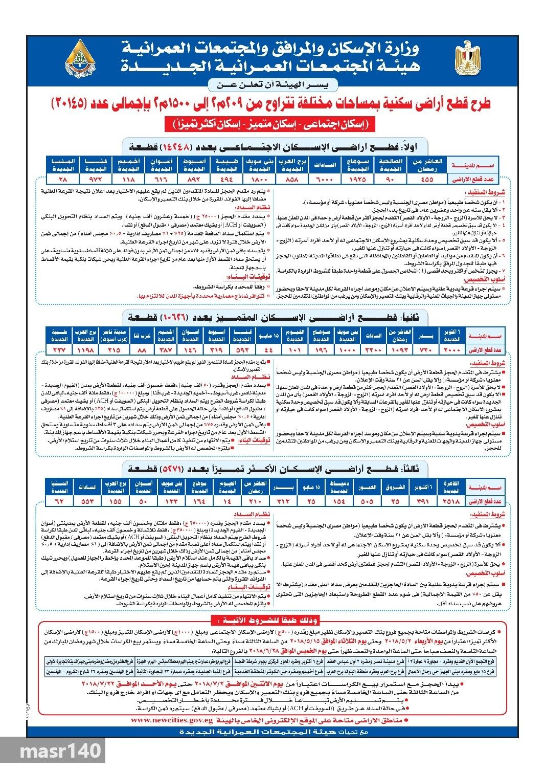 موعد قرعة اراضى الاسكان المتميز 2018 والإسكان الاجتماعى والأكثر تميزا Egypt Periodic Table