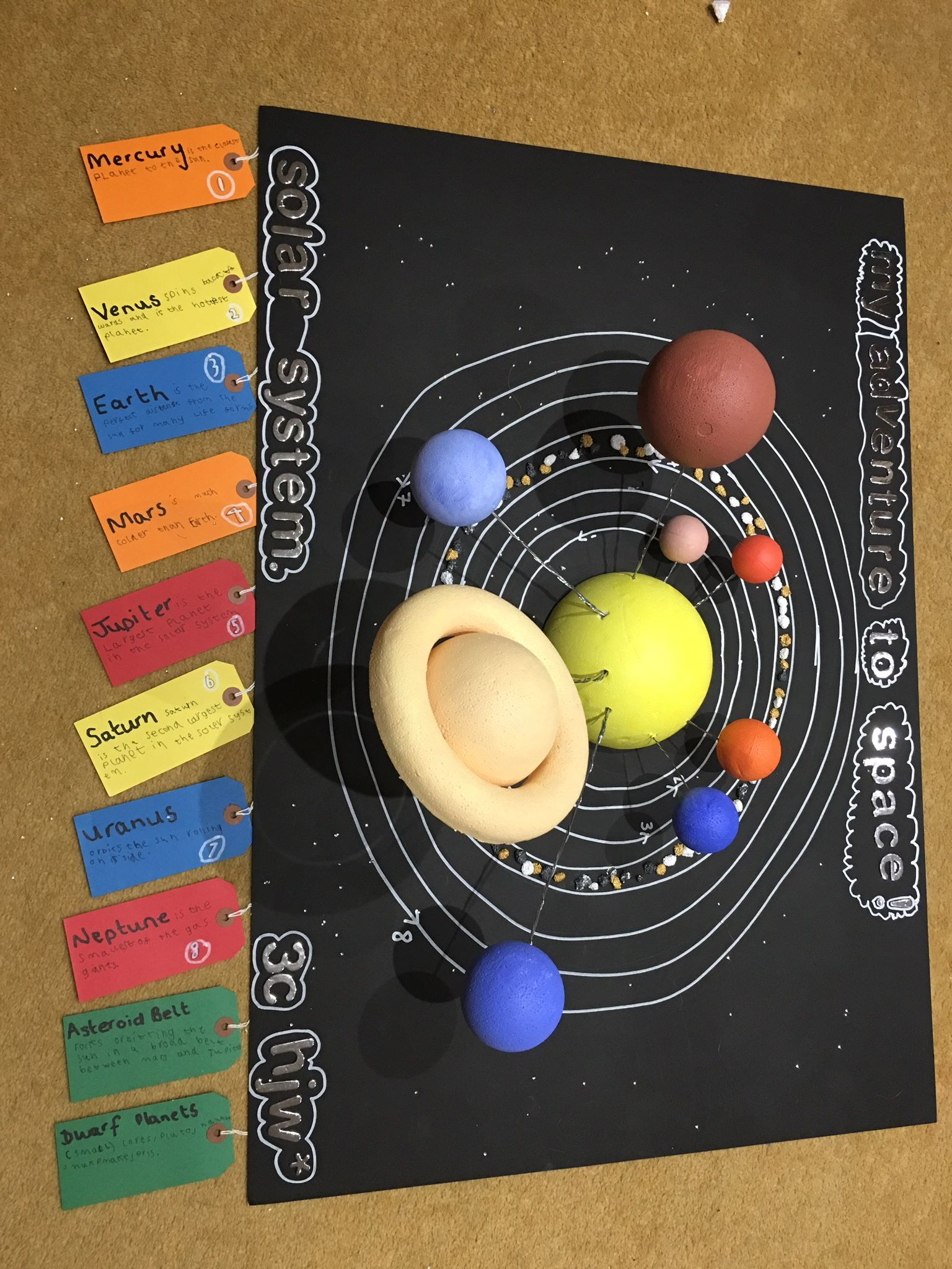 Solar System Model With Fact Labels For Each Planet And
