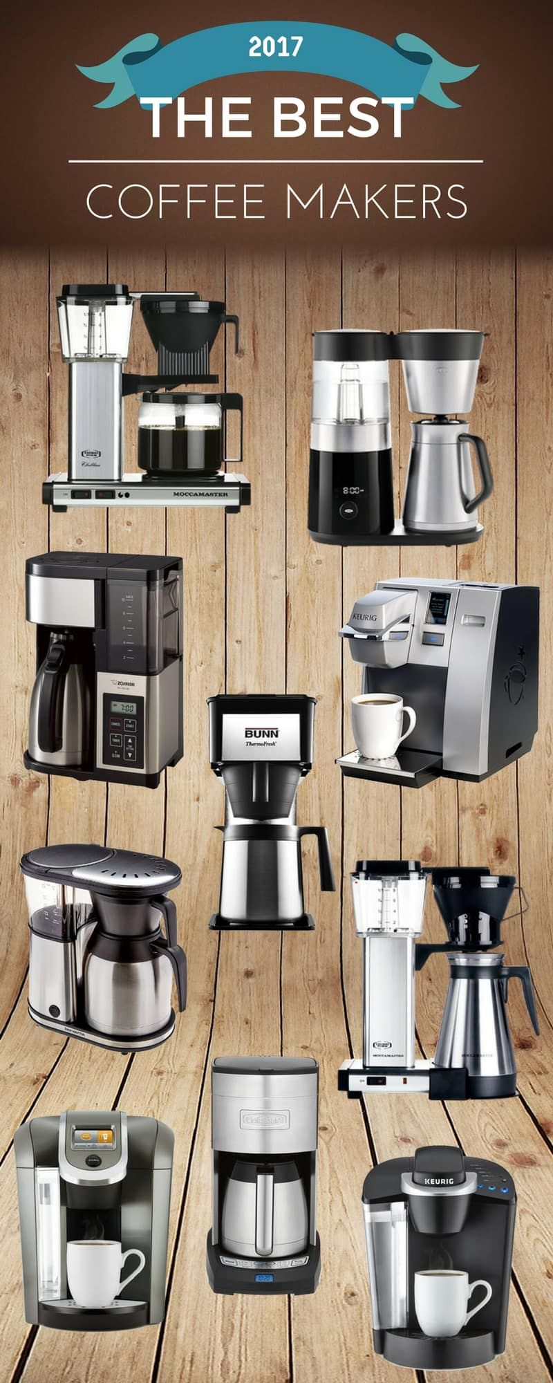 The 10 Best Coffee Makers In 2017 Dopimize Best Coffee Maker Coffee Maker Best Coffee