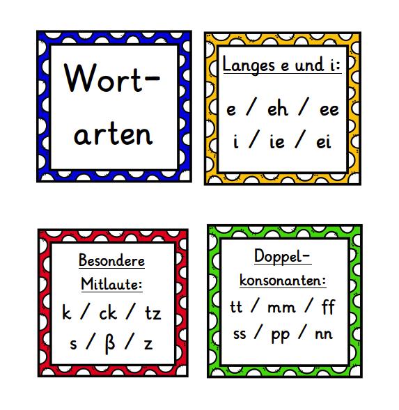 fetzige w rfelspiele zur rechtschreibung deutsch rechtschreibung deutsch unterricht und. Black Bedroom Furniture Sets. Home Design Ideas