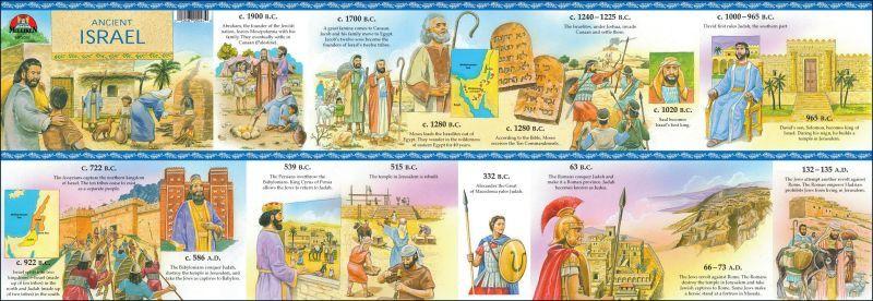 laminated ANCIENT GREECE poster educational history teaching wall chart