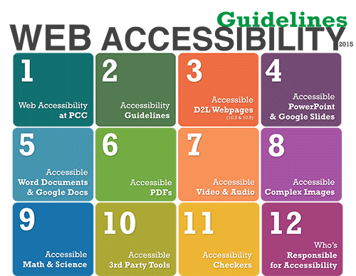 Web Accessibility Guidelines From Portland Community College Learning Web Web Accessibility Right To Education