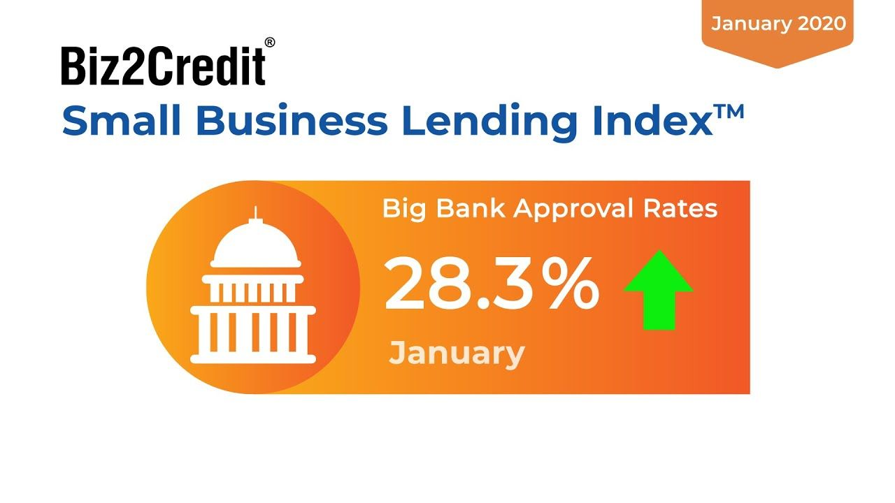 Biz2credit Small Business Lending Index January 2020 In 2020 Small Business Lending Small Business Small Business Loans