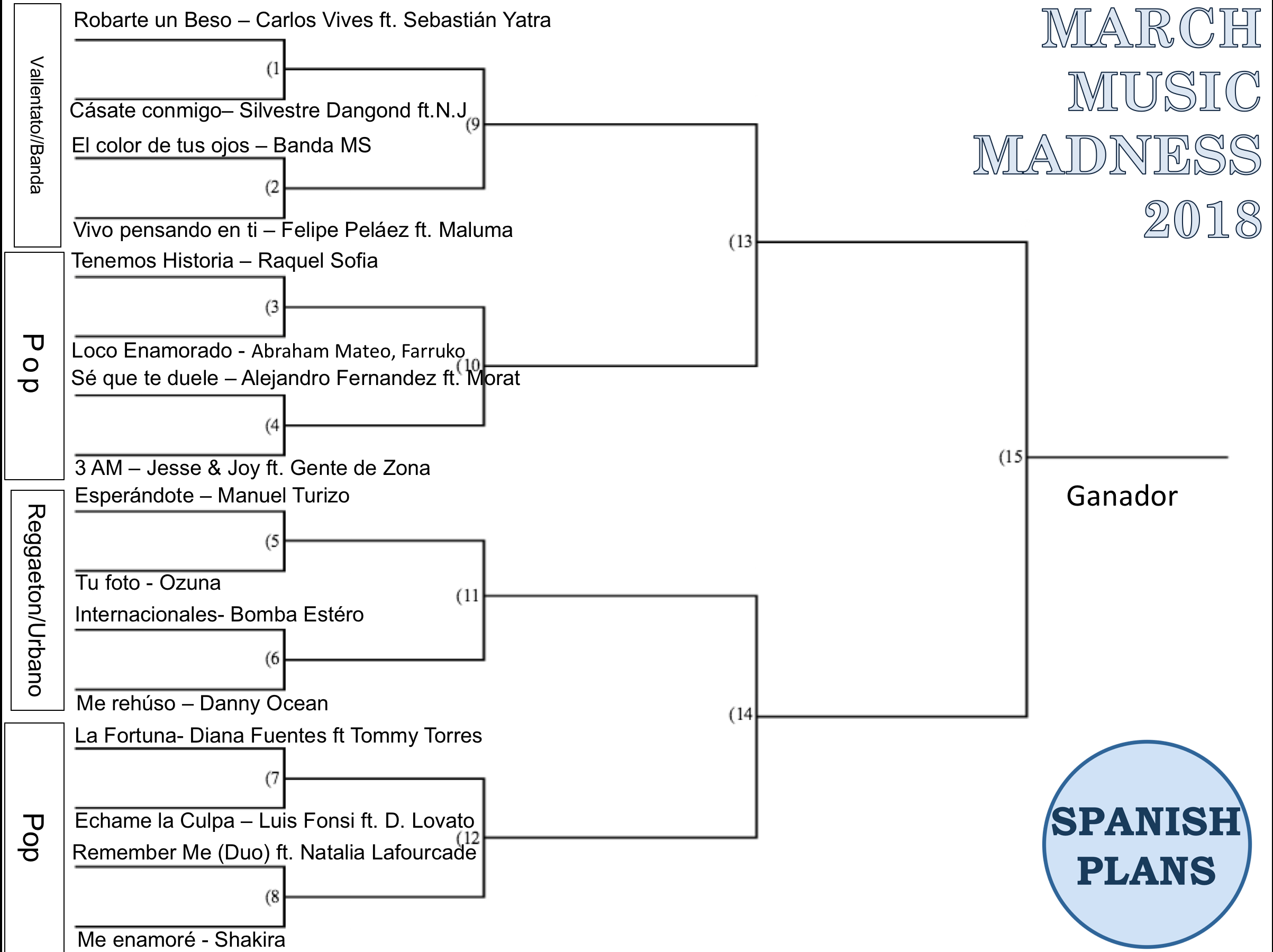 March Music Madness 2018 Videos Musicales Pinterest Spanish