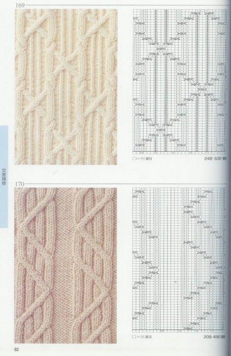 красивые узоры вязание | сделать ручной работы, вязание крючком ...