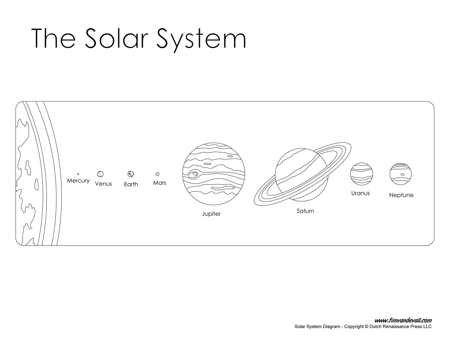 Solar System Drawing For Kids Solar System Diagram Learn