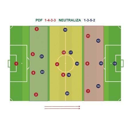 Pdf 1 4 3 3 Neutraliza 1 3 5 2 Ejercicios De Fútbol Entrenamiento Futbol Sistema De Juego