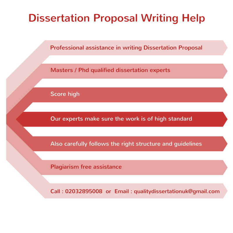 dissertation proposal hearing Normally, the proposal hearing precedes the designation of a dissertation reading committee, and faculty on either committee may differ (except for the primary dissertation advisor) however, some students may advance to terminal graduate registration (tgr) status before completing their dissertation proposal hearing if they have established a.