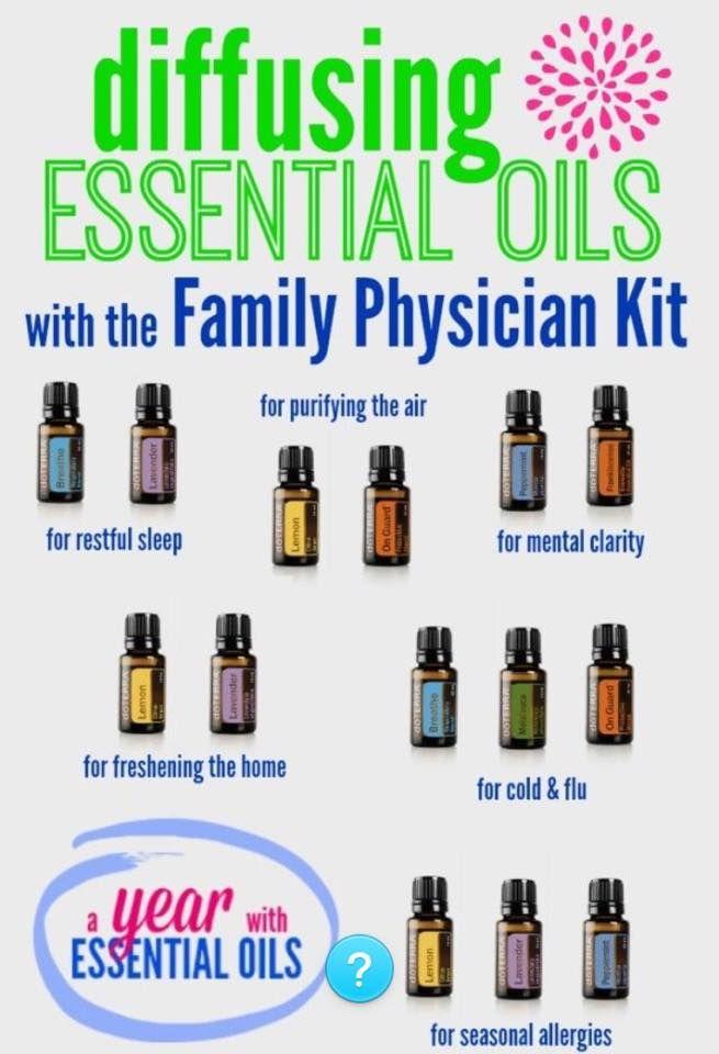 Family physician kit DoTerra Pinterest doTerra