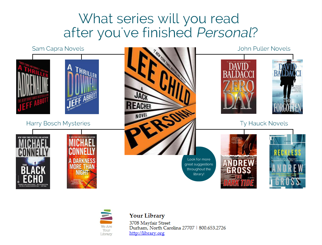 Guide Jack Reacher Lovers To Their Next Favorite Read With This Handy  Reading Map!