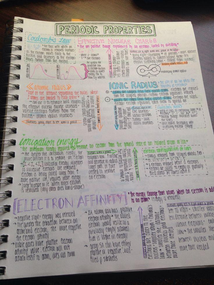 Study Notes On Pinterest Studying