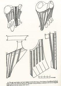 the necessary bones  corset sewing pattern corset