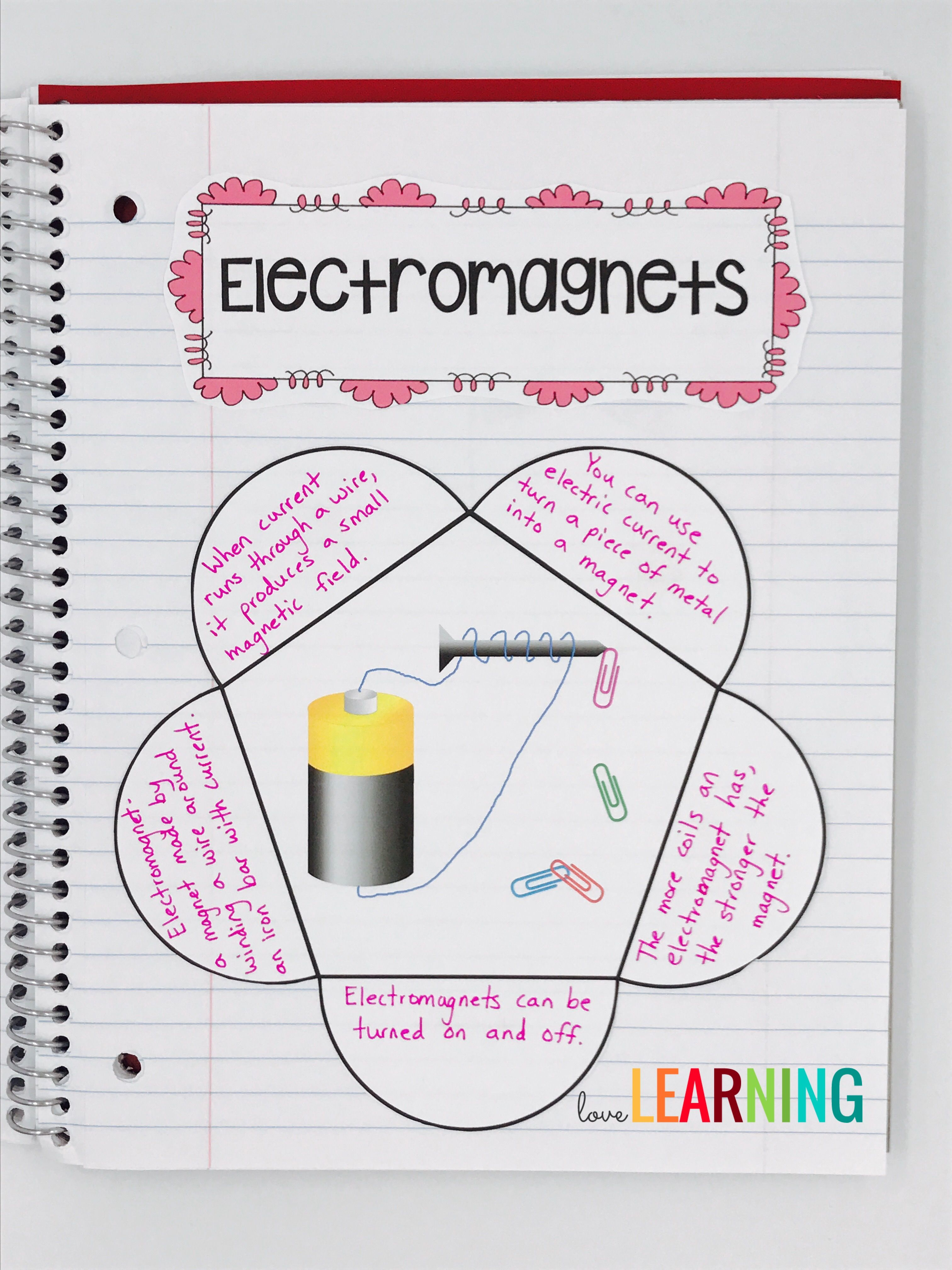 Electricity And Magnetism Interactive Notebook Interactive Science Notebook Interactive Notebooks Interactive Notes