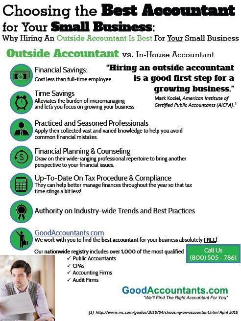 goodaccountants com inc