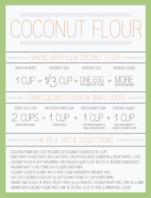 Coconut Flour Conversion Chart Coconut In 2018 Pinterest