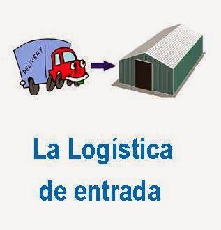 La Logística De Entrada Que Es Logistica Entrada Administracion