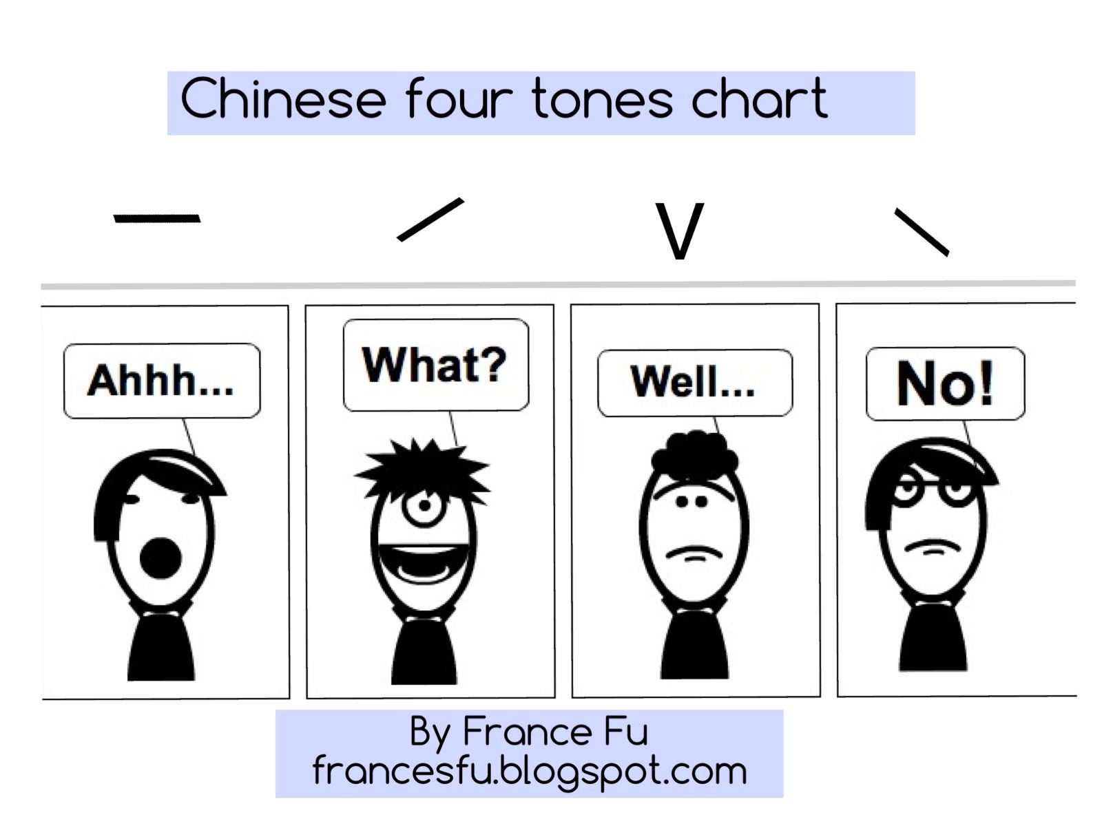 Learn Chinese Teach Chinese Four Tones
