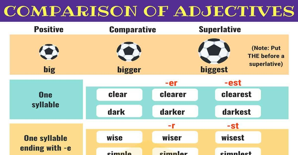 Comparison Of Adjectives Comparative And Superlative 7esl Adjectives Grammar English Adjectives Superlative Adjectives