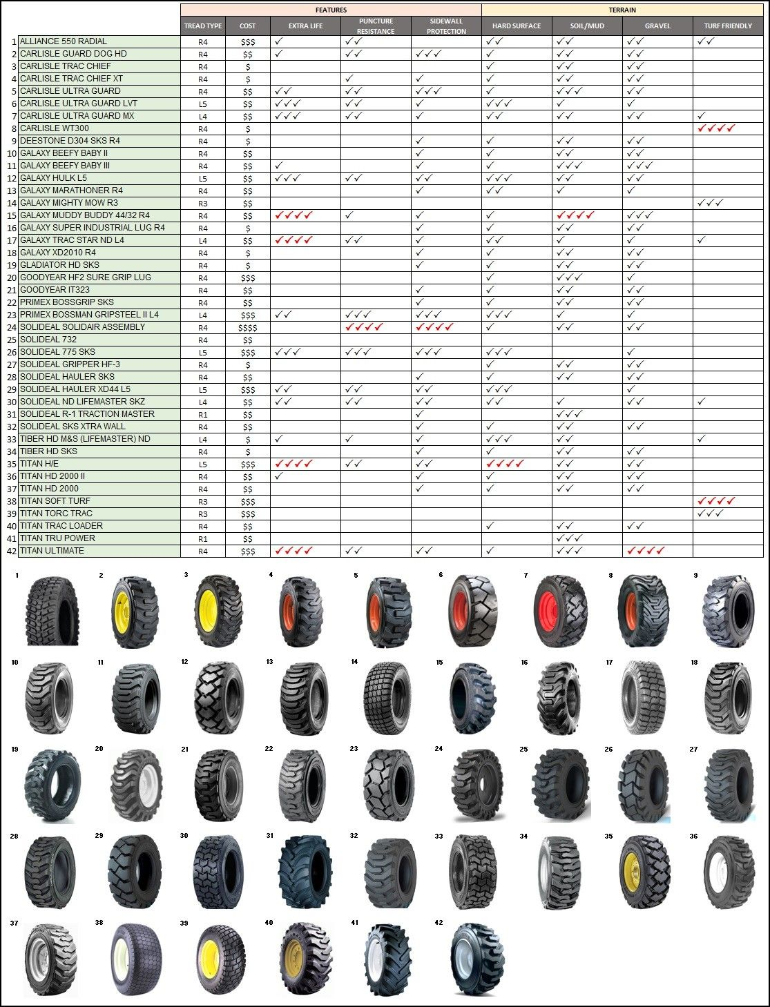 Truck tire comparison chart wheels tires gallery pinterest