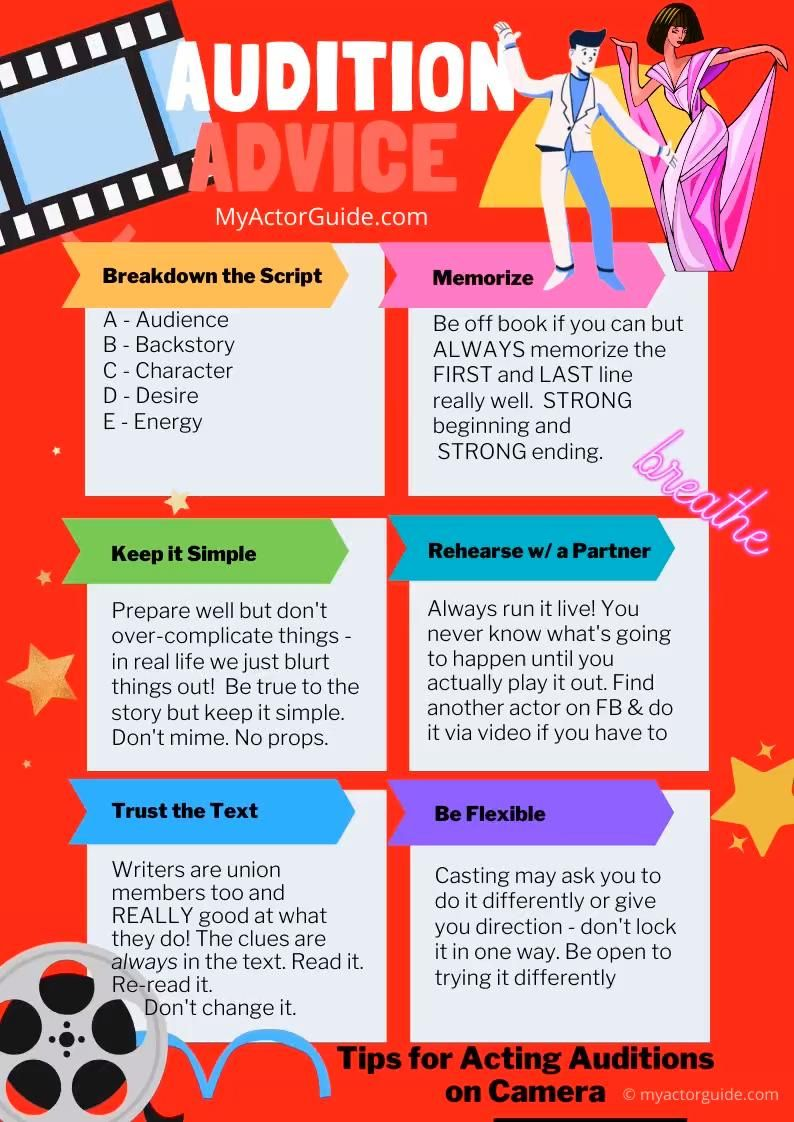My Actor Guide | Step Into the Spotlight