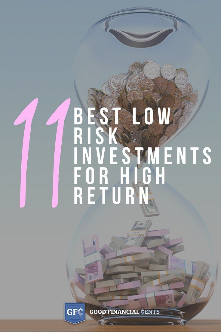 Best Low Risk Investments For High Return 16 Safe Options To