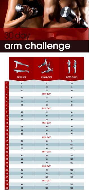 Pin by KM K on Exercise! 30 day arm challenge, Health