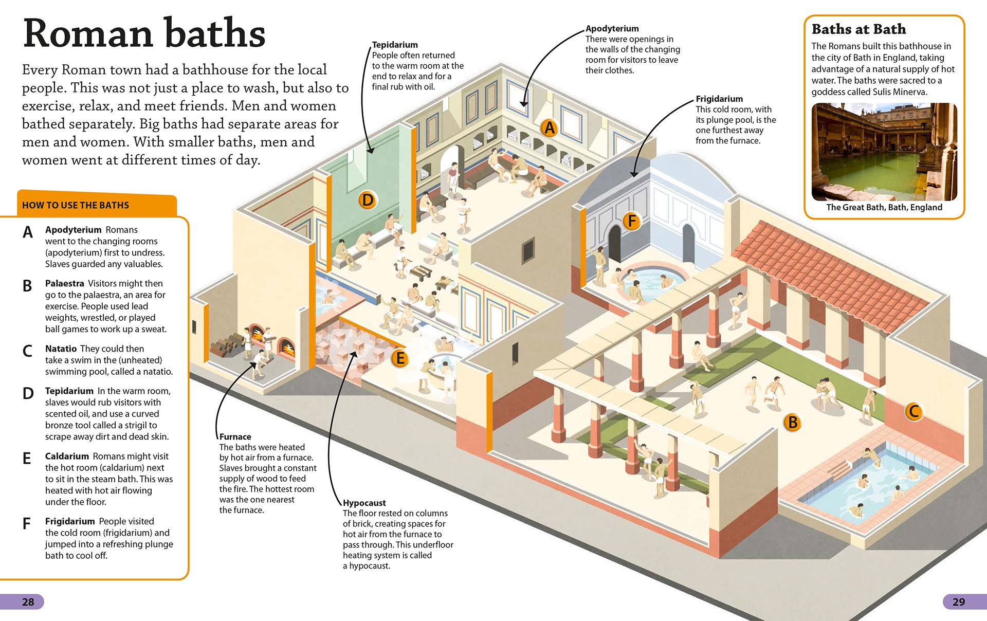 How To Use A Roman Bath Ancient Roman Houses Ancient Rome Architecture Roman Baths